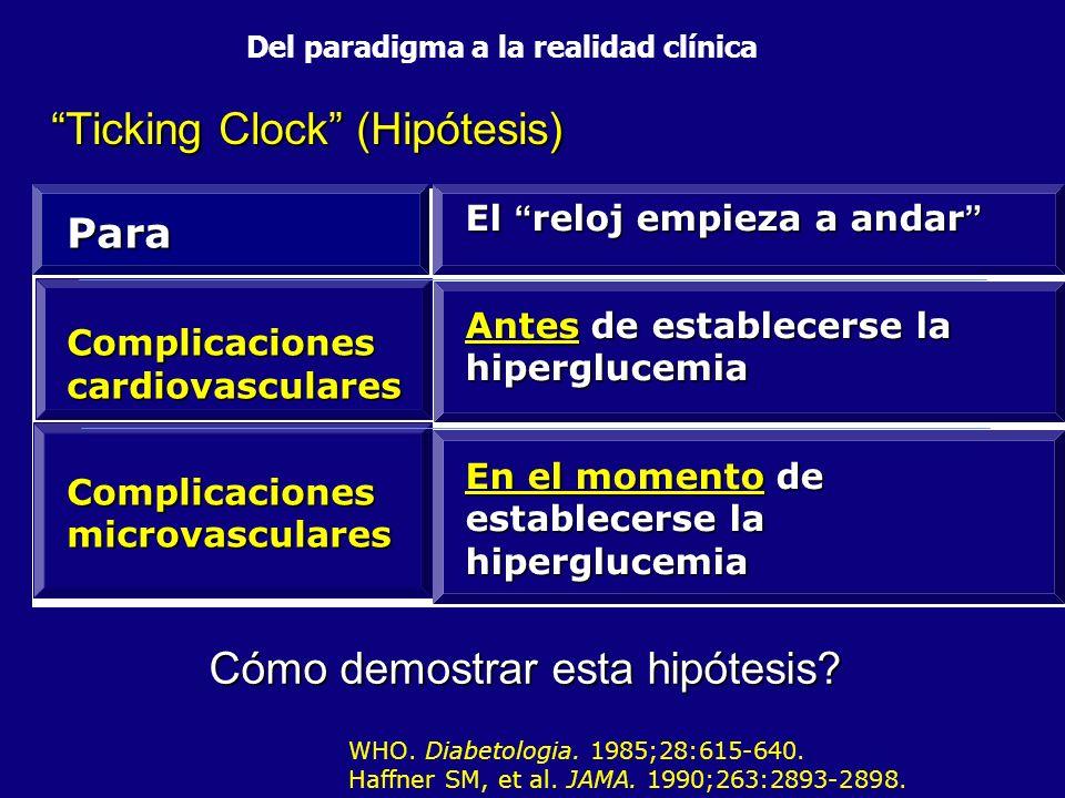 Ticking Clock (Hipótesis) WHO. Diabetologia. 1985;28:615-640. Haffner SM, et al. JAMA. 1990;263:2893-2898. Para Complicaciones cardiovasculares Compli
