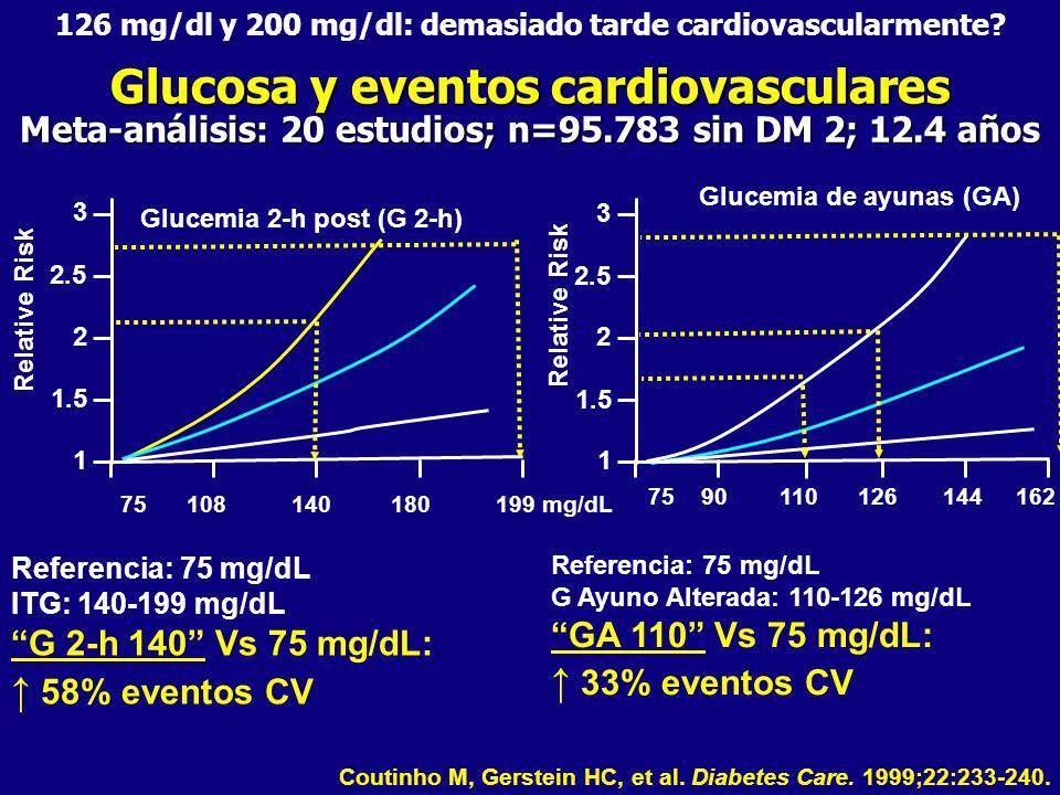 Glucosa y eventos cardiovasculares Meta-análisis: 20 estudios; n=95.783 sin DM 2; 12.4 años Coutinho M, Gerstein HC, et al. Diabetes Care. 1999;22:233