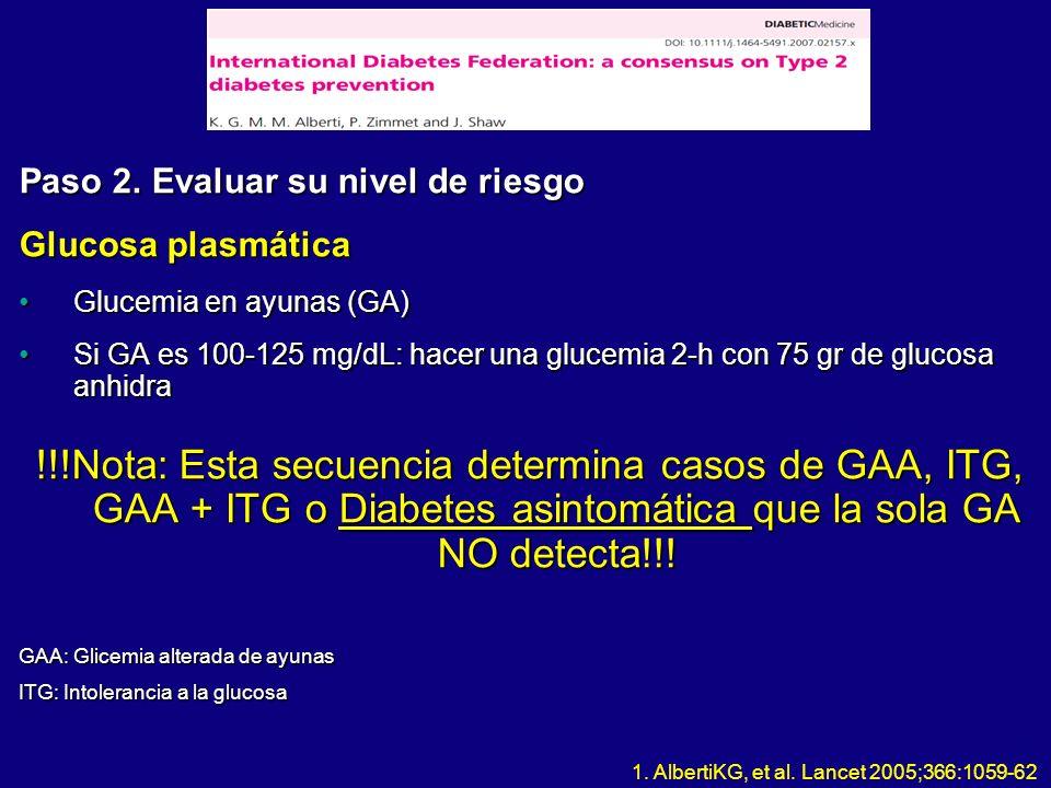 Paso 2. Evaluar su nivel de riesgo Glucosa plasmática Glucemia en ayunas (GA)Glucemia en ayunas (GA) Si GA es 100-125 mg/dL: hacer una glucemia 2-h co
