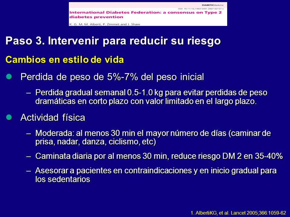 Paso 3. Intervenir para reducir su riesgo Cambios en estilo de vida Perdida de peso de 5%-7% del peso inicial Perdida de peso de 5%-7% del peso inicia