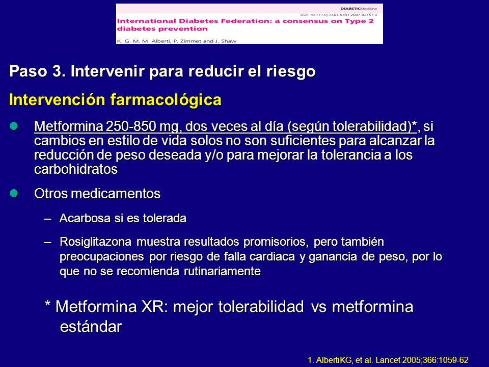 Paso 3. Intervenir para reducir el riesgo Intervención farmacológica Metformina 250-850 mg, dos veces al día (según tolerabilidad)*, si cambios en est