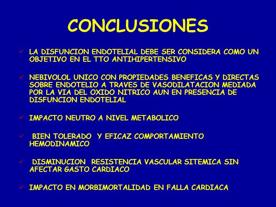 CONCLUSIONES LA DISFUNCION ENDOTELIAL DEBE SER CONSIDERA COMO UN OBJETIVO EN EL TTO ANTIHIPERTENSIVO NEBIVOLOL UNICO CON PROPIEDADES BENEFICAS Y DIREC