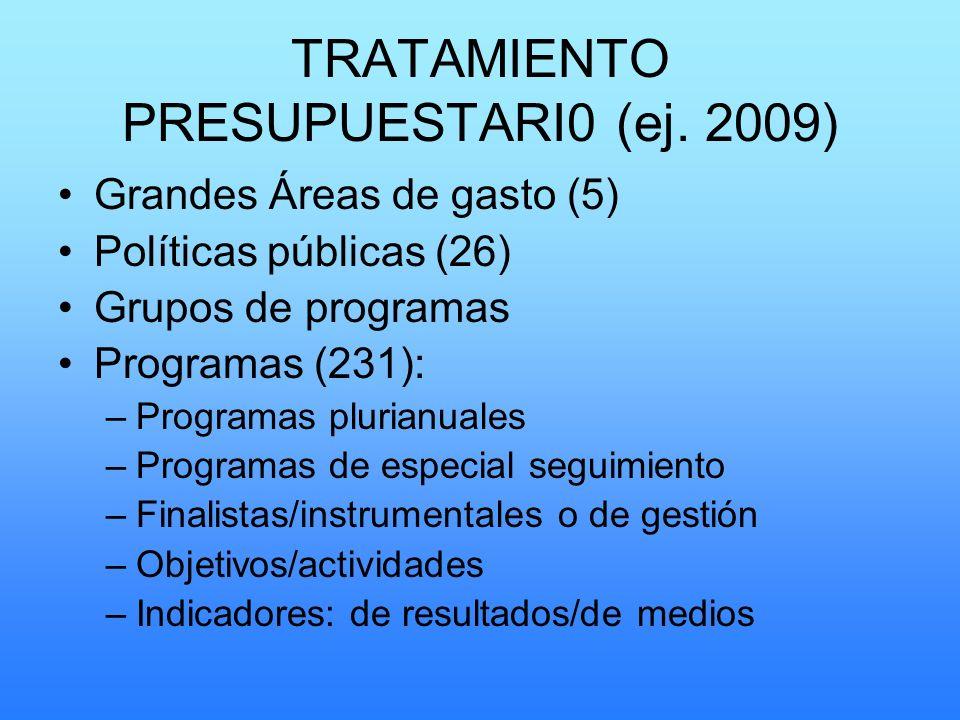 TRATAMIENTO PRESUPUESTARI0 (ej. 2009) Grandes Áreas de gasto (5) Políticas públicas (26) Grupos de programas Programas (231): –Programas plurianuales