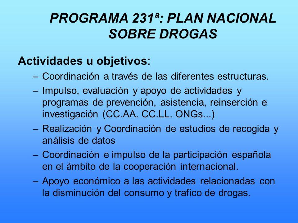 PROGRAMA 231ª: PLAN NACIONAL SOBRE DROGAS Actividades u objetivos: –Coordinación a través de las diferentes estructuras. –Impulso, evaluación y apoyo