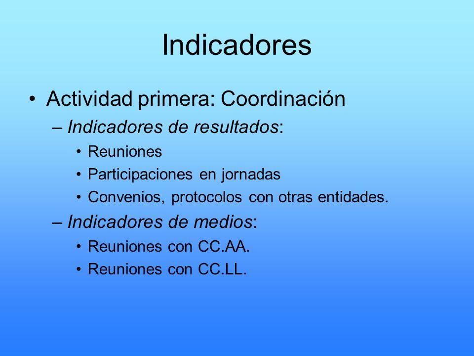 Indicadores Actividad primera: Coordinación –Indicadores de resultados: Reuniones Participaciones en jornadas Convenios, protocolos con otras entidade