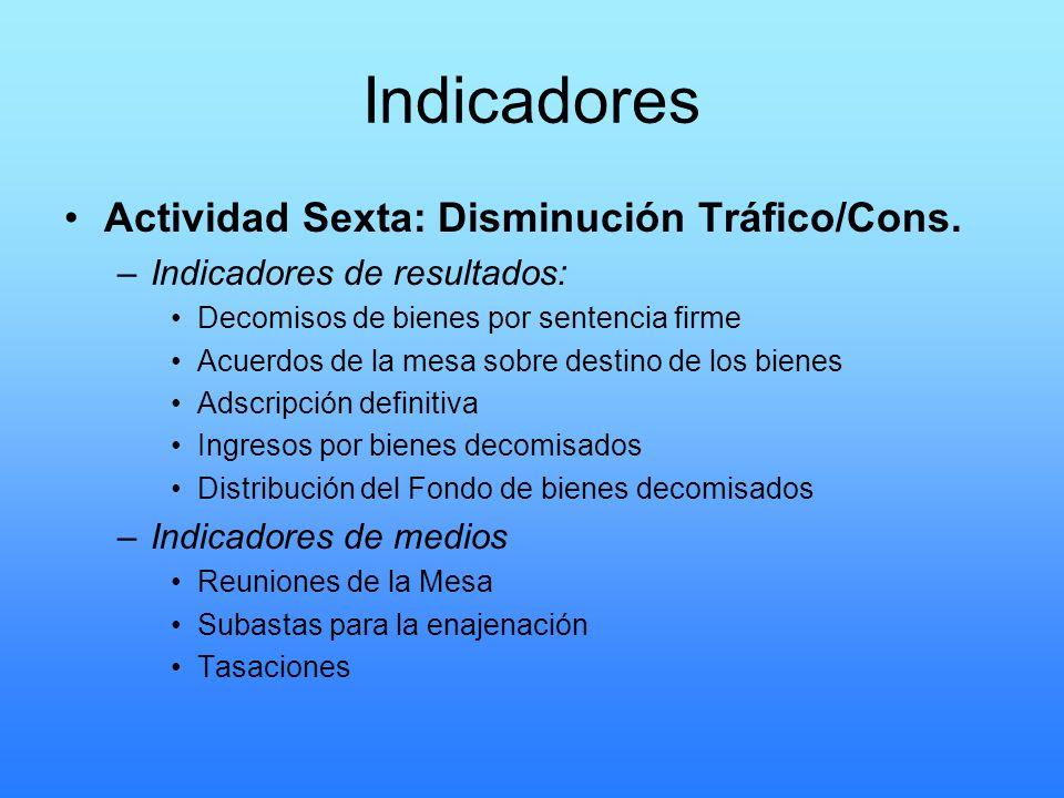 Indicadores Actividad Sexta: Disminución Tráfico/Cons. –Indicadores de resultados: Decomisos de bienes por sentencia firme Acuerdos de la mesa sobre d