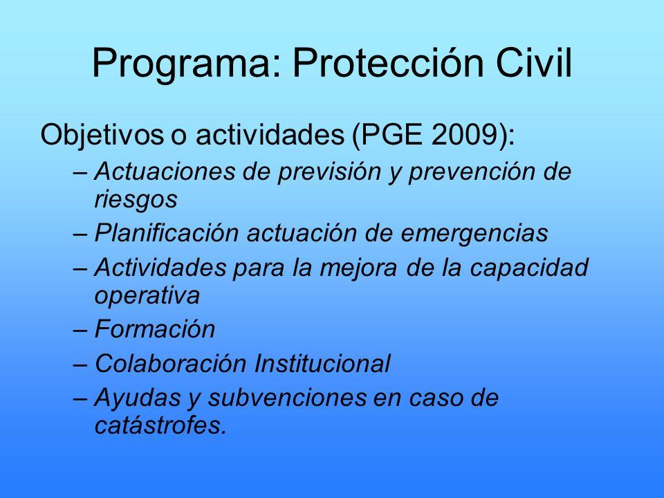 Programa: Protección Civil Objetivos o actividades (PGE 2009): –Actuaciones de previsión y prevención de riesgos –Planificación actuación de emergenci