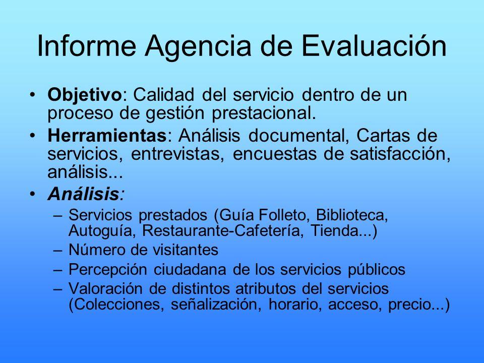 Informe Agencia de Evaluación Objetivo: Calidad del servicio dentro de un proceso de gestión prestacional. Herramientas: Análisis documental, Cartas d