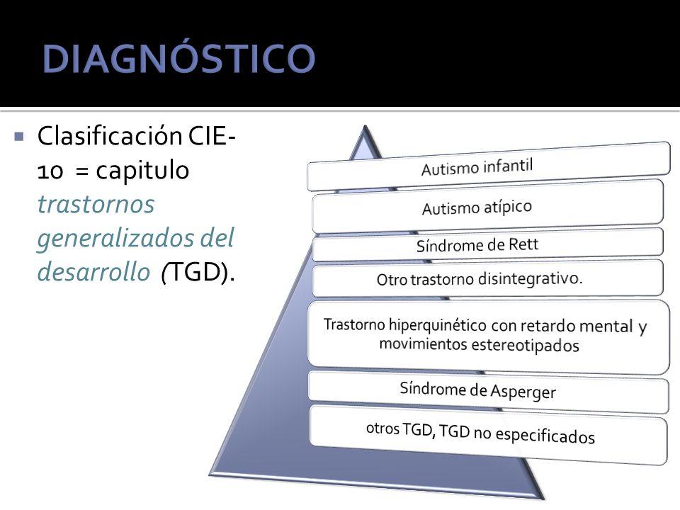 Clasificación CIE- 10 = capitulo trastornos generalizados del desarrollo (TGD).