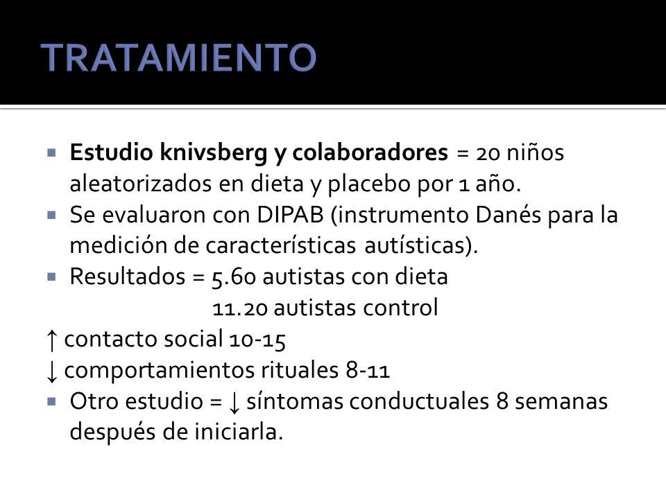 Estudio knivsberg y colaboradores = 20 niños aleatorizados en dieta y placebo por 1 año.