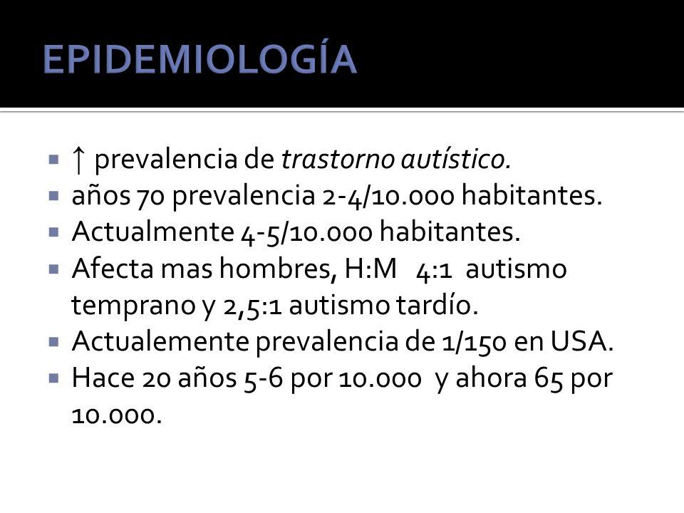 prevalencia de trastorno autístico.años 70 prevalencia 2-4/10.000 habitantes.