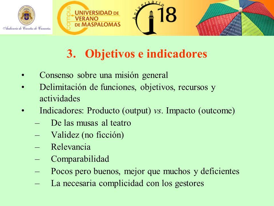3.Objetivos e indicadores Consenso sobre una misión general Delimitación de funciones, objetivos, recursos y actividades Indicadores: Producto (output) vs.