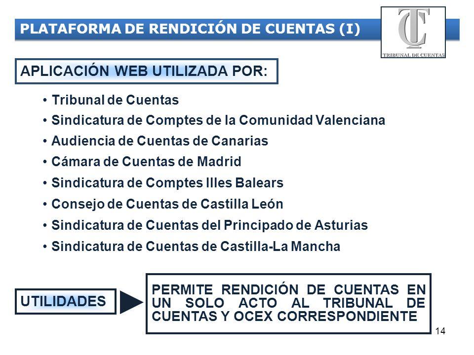 14 La Plataforma para la Rendición de Cuentas de las Entidades locales es una aplicación web utilizada por: Tribunal de Cuentas Sindicatura de Comptes