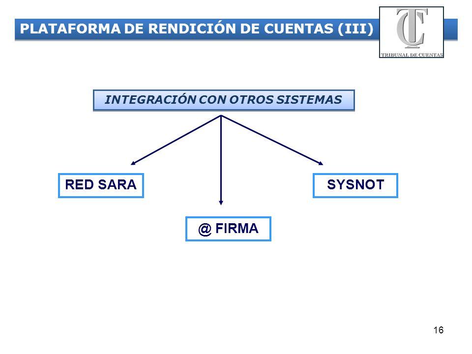 16 PLATAFORMA DE RENDICIÓN DE CUENTAS (III) INTEGRACIÓN CON OTROS SISTEMAS RED SARA @ FIRMA SYSNOT