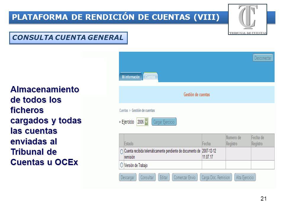 21 PLATAFORMA DE RENDICIÓN DE CUENTAS (VIII) CONSULTA CUENTA GENERAL Almacenamiento de todos los ficheros cargados y todas las cuentas enviadas al Tri