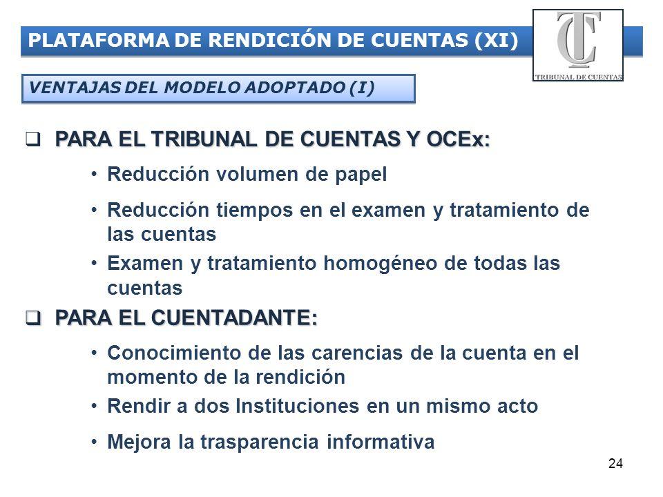 24 PLATAFORMA DE RENDICIÓN DE CUENTAS (XI) VENTAJAS DEL MODELO ADOPTADO (I) PARA EL TRIBUNAL DE CUENTAS Y OCEx: Reducción volumen de papel Reducción t