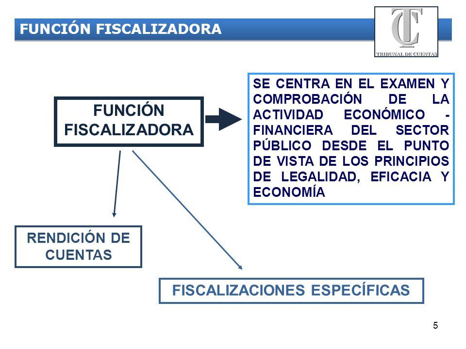 5 FUNCIÓN FISCALIZADORA RENDICIÓN DE CUENTAS FISCALIZACIONES ESPECÍFICAS SE CENTRA EN EL EXAMEN Y COMPROBACIÓN DE LA ACTIVIDAD ECONÓMICO - FINANCIERA