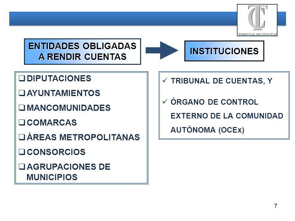 7 TRIBUNAL DE CUENTAS, Y ÓRGANO DE CONTROL EXTERNO DE LA COMUNIDAD AUTÓNOMA (OCEx) DIPUTACIONES AYUNTAMIENTOS MANCOMUNIDADES COMARCAS ÁREAS METROPOLIT