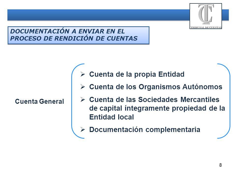 8 Cuenta de la propia Entidad Cuenta de los Organismos Autónomos Cuenta de las Sociedades Mercantiles de capital íntegramente propiedad de la Entidad