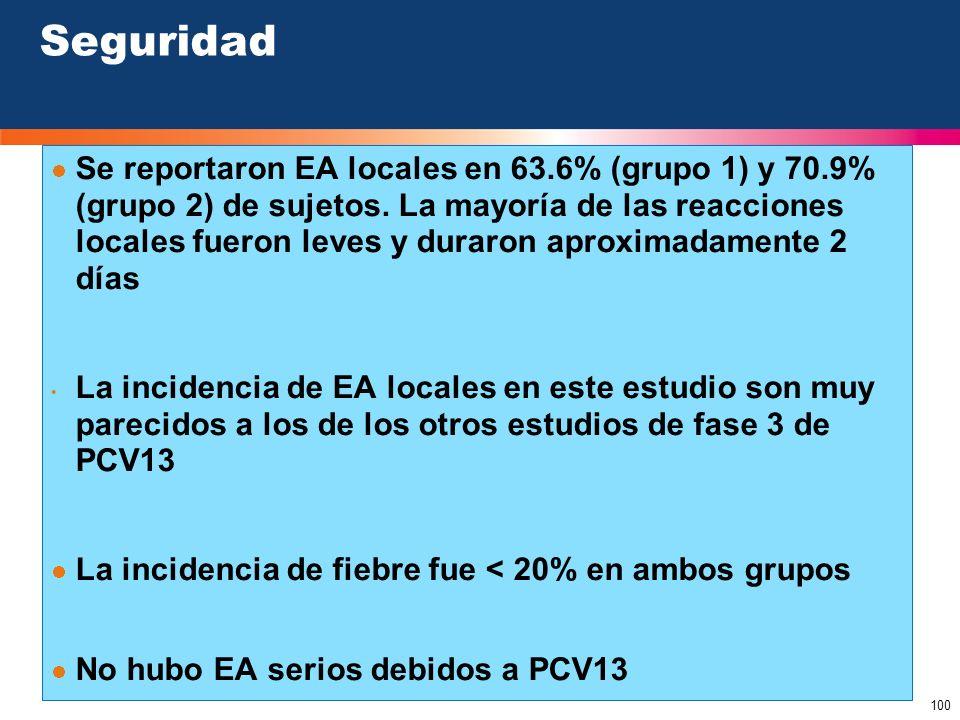 100 Seguridad Se reportaron EA locales en 63.6% (grupo 1) y 70.9% (grupo 2) de sujetos. La mayoría de las reacciones locales fueron leves y duraron ap