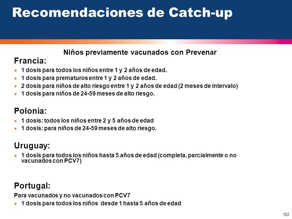 102 Francia: 1 dosis para todos los niños entre 1 y 2 años de edad. 1 dosis para prematuros entre 1 y 2 años de edad. 2 dosis para niños de alto riesg