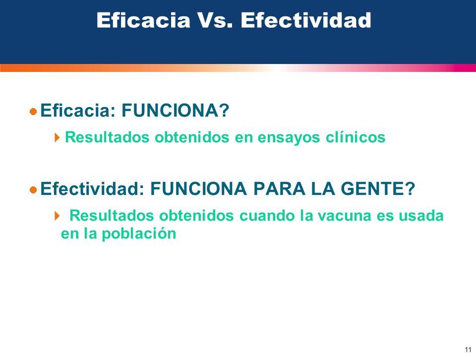 11 Eficacia Vs. Efectividad Eficacia: FUNCIONA? Resultados obtenidos en ensayos clínicos Efectividad: FUNCIONA PARA LA GENTE? Resultados obtenidos cua