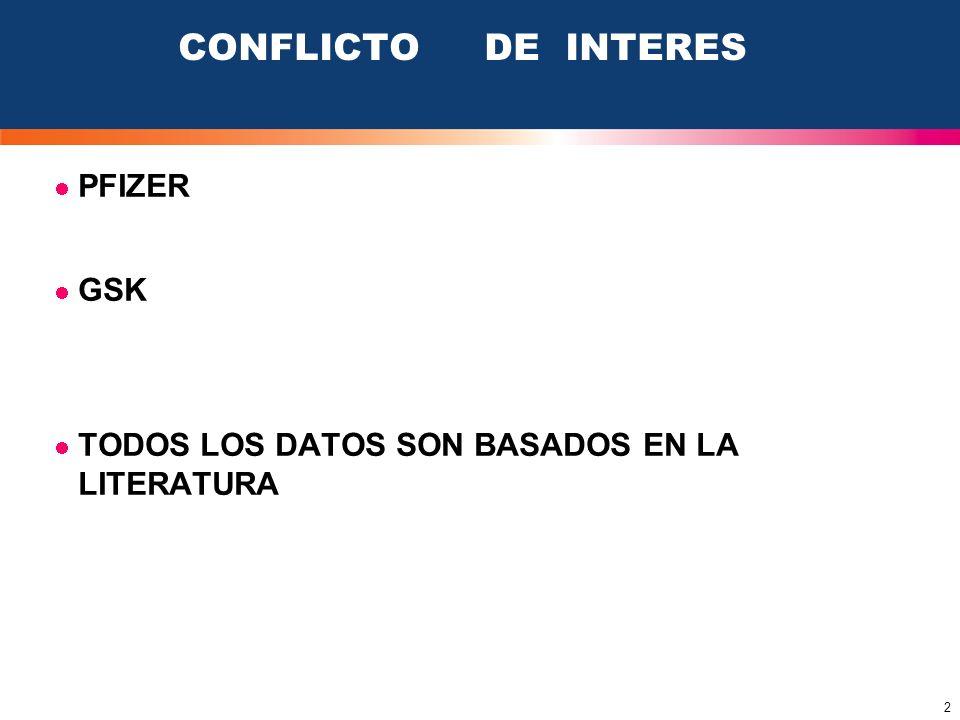 2 CONFLICTO DE INTERES PFIZER GSK TODOS LOS DATOS SON BASADOS EN LA LITERATURA