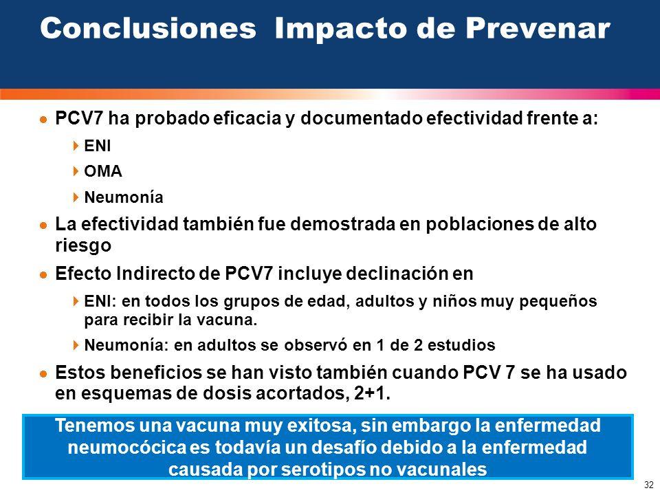 32 Conclusiones Impacto de Prevenar PCV7 ha probado eficacia y documentado efectividad frente a: ENI OMA Neumonía La efectividad también fue demostrad