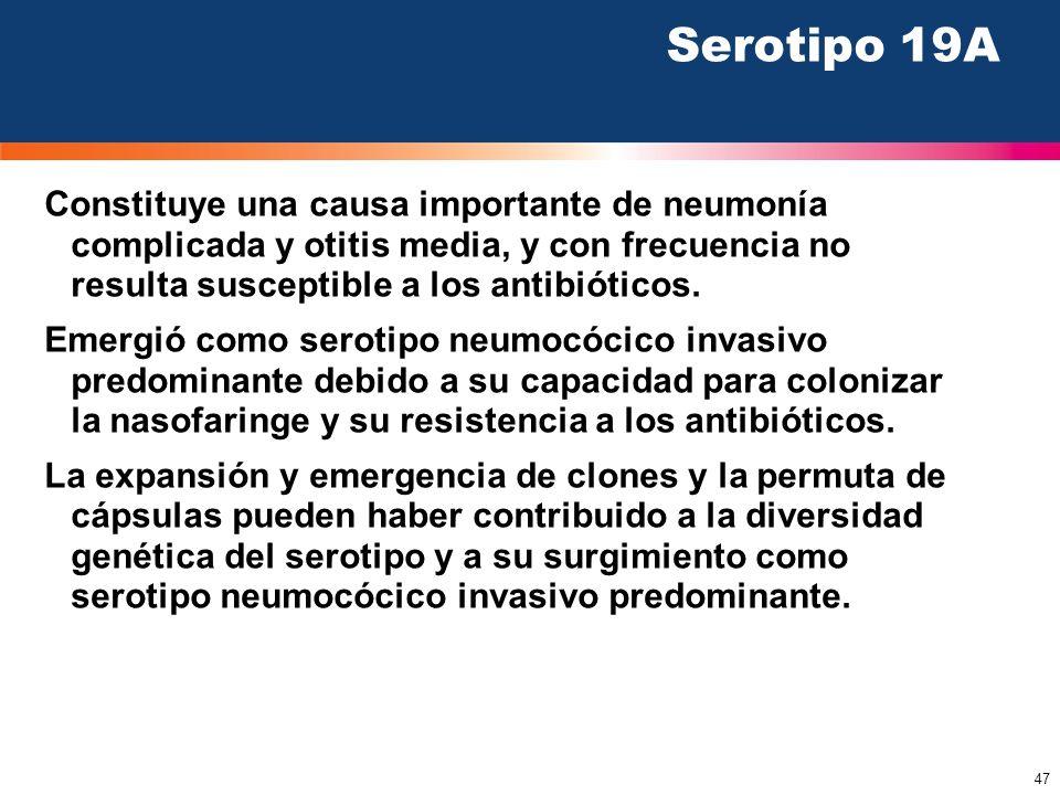 47 Serotipo 19A Constituye una causa importante de neumonía complicada y otitis media, y con frecuencia no resulta susceptible a los antibióticos. Eme