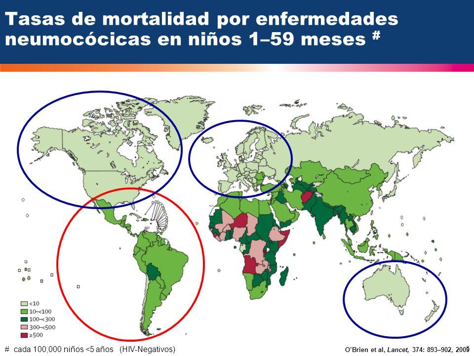 5 Tasas de mortalidad por enfermedades neumocócicas en niños 1–59 meses # OBrien et al, Lancet, 374: 893–902, 2009 # cada 100,000 niños <5 años (HIV-N