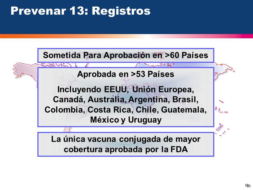 88 Prevenar 13: Registros La única vacuna conjugada de mayor cobertura aprobada por la FDA Sometida Para Aprobación en >60 Países Aprobada en >53 País