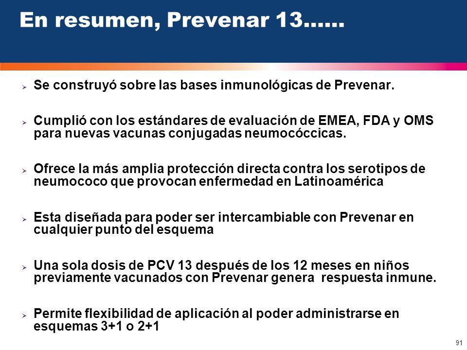 91 En resumen, Prevenar 13…… Se construyó sobre las bases inmunológicas de Prevenar. Cumplió con los estándares de evaluación de EMEA, FDA y OMS para