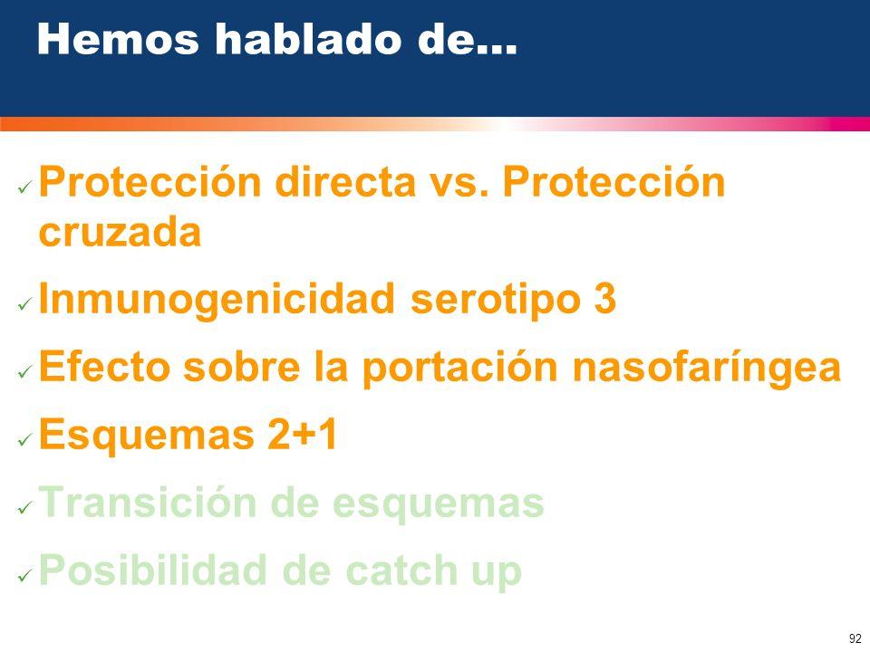 92 Hemos hablado de… Protección directa vs. Protección cruzada Inmunogenicidad serotipo 3 Efecto sobre la portación nasofaríngea Esquemas 2+1 Transici