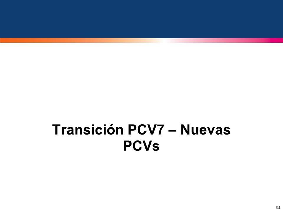 94 Transición PCV7 – Nuevas PCVs