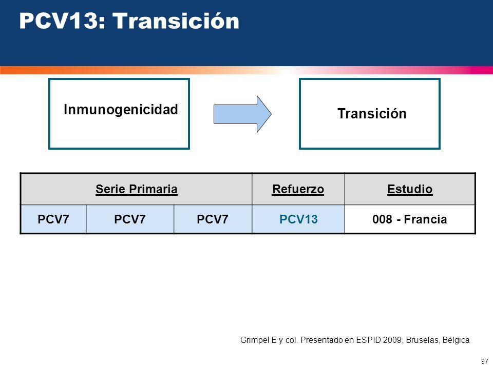 97 PCV13: Transición Grimpel E y col. Presentado en ESPID 2009, Bruselas, Bélgica Inmunogenicidad Transición Serie PrimariaRefuerzoEstudio PCV7 PCV130