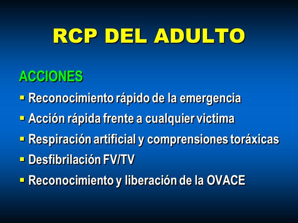 RCP DEL ADULTO ACCIONES Reconocimiento rápido de la emergencia Acción rápida frente a cualquier victima Respiración artificial y comprensiones toráxic