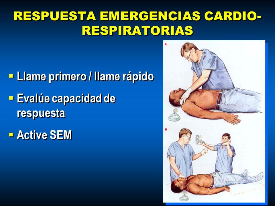 RESPUESTA EMERGENCIAS CARDIO- RESPIRATORIAS Llame primero / llame rápido Evalúe capacidad de respuesta Active SEM Llame primero / llame rápido Evalúe