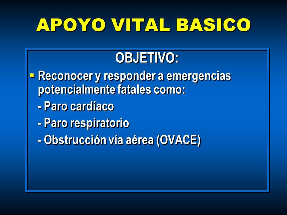 APOYO VITAL BASICO OBJETIVO: Reconocer y responder a emergencias potencialmente fatales como: - Paro cardíaco - Paro respiratorio - Obstrucción vía aé