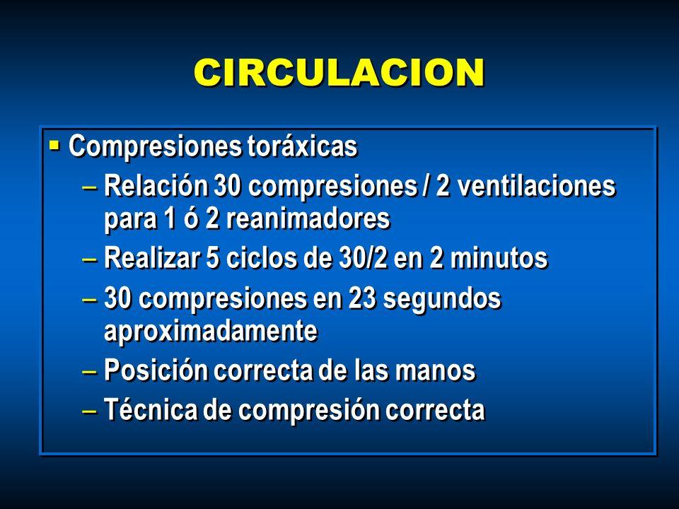 CIRCULACION Compresiones toráxicas – Relación 30 compresiones / 2 ventilaciones para 1 ó 2 reanimadores – Realizar 5 ciclos de 30/2 en 2 minutos – 30