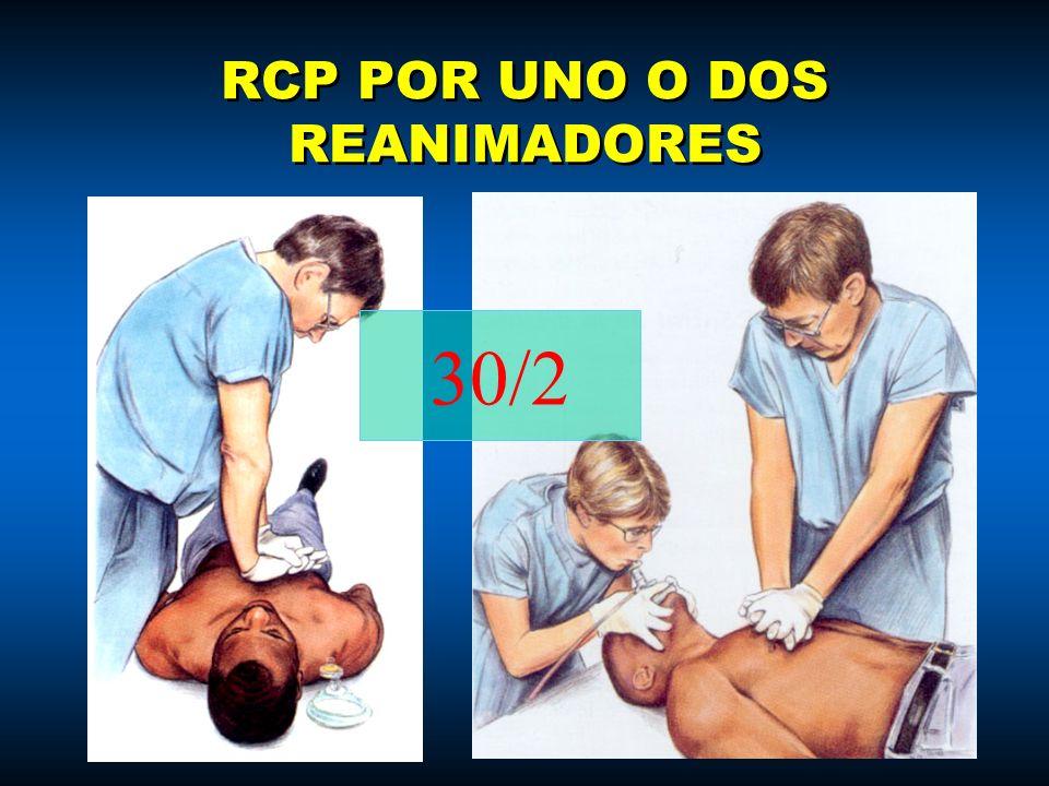 RCP POR UNO O DOS REANIMADORES 30/2