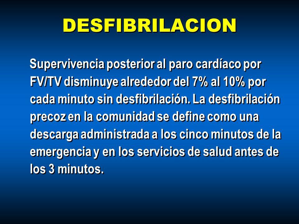 Supervivencia posterior al paro cardíaco por FV/TV disminuye alrededor del 7% al 10% por cada minuto sin desfibrilación. La desfibrilación precoz en l