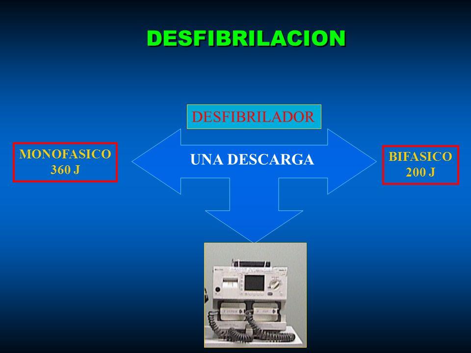 DESFIBRILACION DESFIBRILADOR MONOFASICO 360 J BIFASICO 200 J UNA DESCARGA