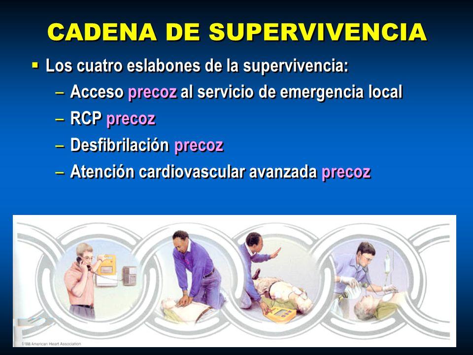 CADENA DE SUPERVIVENCIA Los cuatro eslabones de la supervivencia: – Acceso precoz al servicio de emergencia local – RCP precoz – Desfibrilación precoz