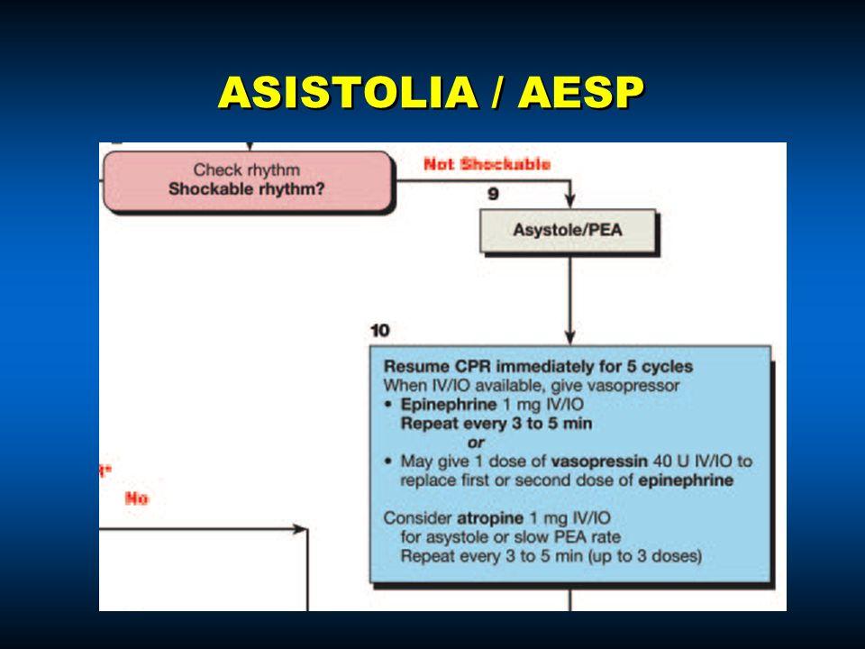ASISTOLIA / AESP