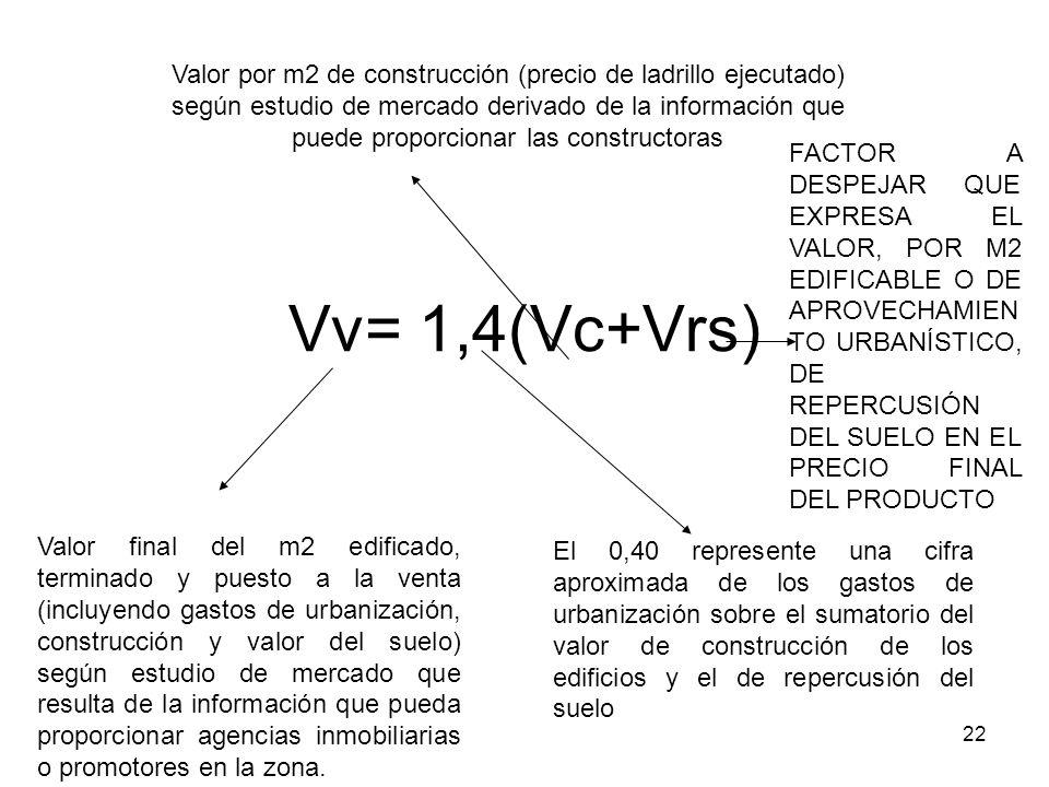 22 Vv= 1,4(Vc+Vrs) Valor final del m2 edificado, terminado y puesto a la venta (incluyendo gastos de urbanización, construcción y valor del suelo) seg