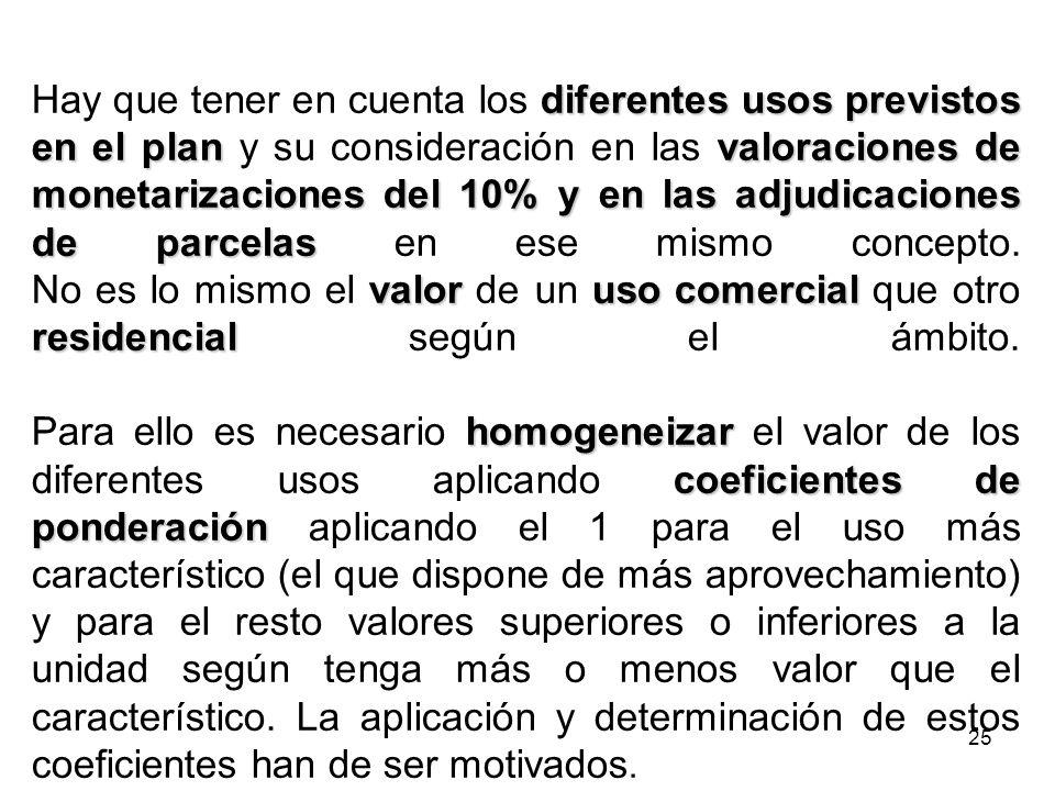 25 diferentes usos previstos en el planvaloraciones de monetarizaciones del 10% y en las adjudicaciones de parcelas valoruso comercial residencial hom