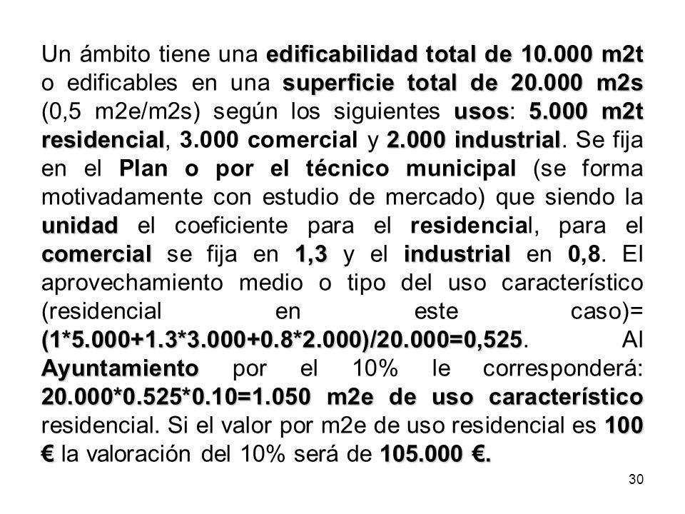 30 edificabilidad total de 10.000 m2t superficie total de 20.000 m2s usos5.000 m2t residencial2.000 industrial unidad comercial1,3industrial (1*5.000+