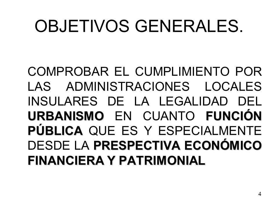 85 Fiscalización de los proyectos equidistributivos (arts.