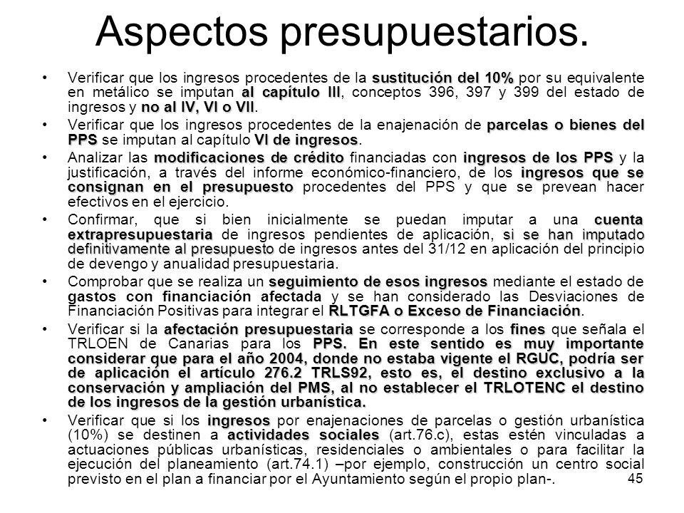 45 Aspectos presupuestarios. sustitución del 10% al capítulo III no al IV, VI o VIIVerificar que los ingresos procedentes de la sustitución del 10% po