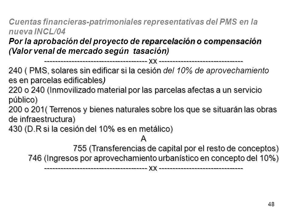 48 Cuentas financieras-patrimoniales representativas del PMS en la nueva INCL/04 reparcelación o compensación Por la aprobación del proyecto de reparc